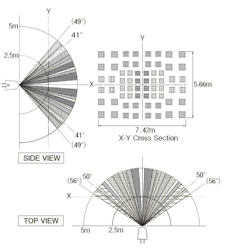 Sensor_MLTH_DetectionRegionGraph.jpg